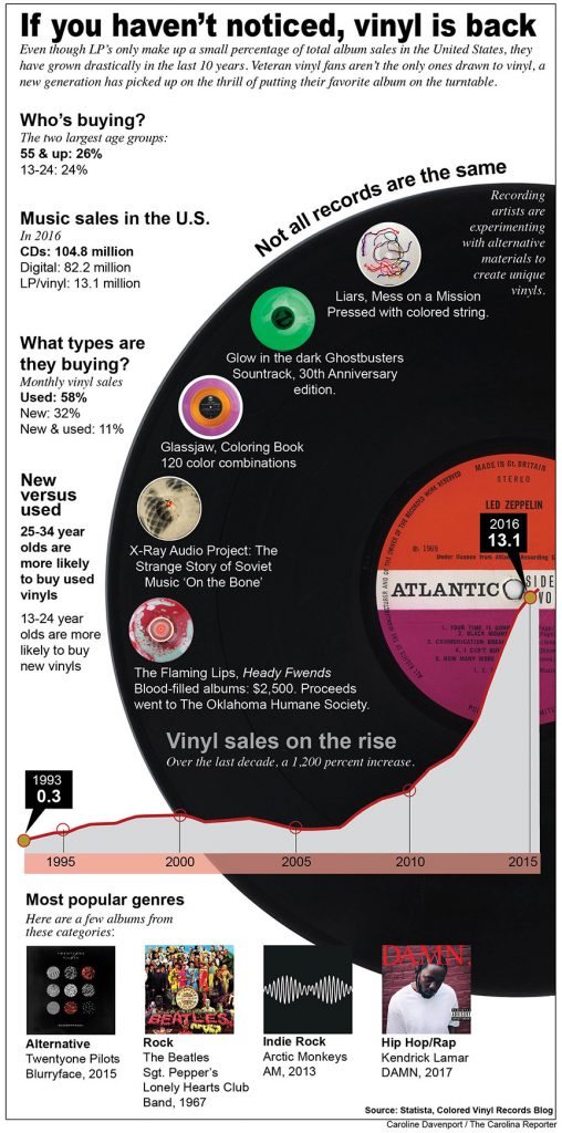 vinyl record graphic