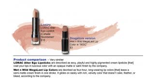 Luxury and Drugstore Lipstick