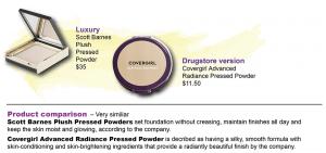 Luxury and Drugstore Powder
