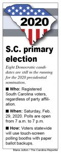South Carolina Democratic primary 2020 who/when/how.
